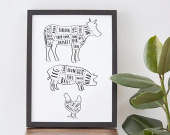 A3 Butcher Kitchen Print - Butchers cuts - traditional butcher meat cuts chart - beef cuts - vintage butcher poster - butcher kitchen art