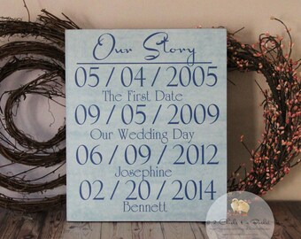 Custom Date Sign, Important Dates Sign, Personalized Our Story Sign, Great Wedding Gift