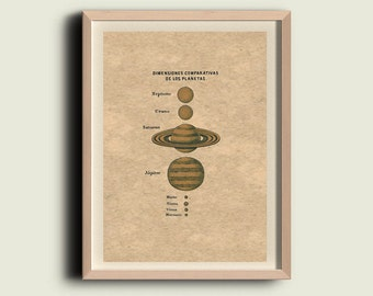 Astronomy Chart Solar System Planets Size Comparaison Print