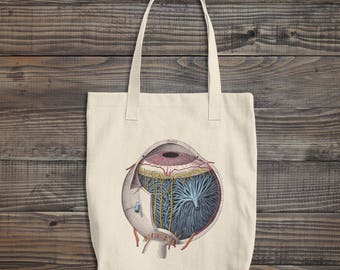Eye TOTE Canvas Bag, Antique Anatomy Optometry Eyeball Tote, Reusable Grocery Bag, Natural Cotton Tote, Eye Doctor Grads Gift Made in USA