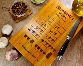 Recipe cutting board, mom recipe, grandma recipe, family recipe, engraved recipe, gift for mom, present for mom, gift idea for mom