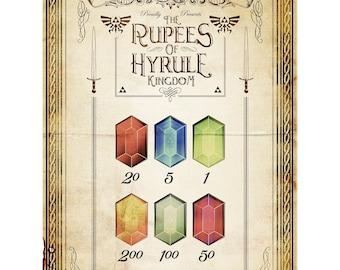 Legend of Zelda - Tingle's The Rupees of Hyrule Kingdom - signed museum quality giclée fine art print