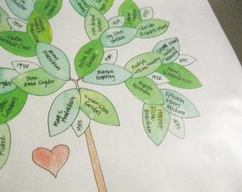 BLANK Family Tree - modern genealogy chart