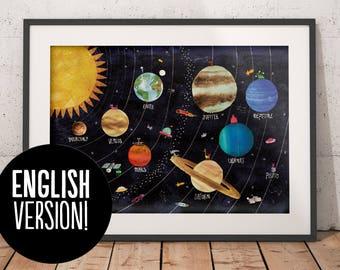 Póster Sistema Solar versión en inglés