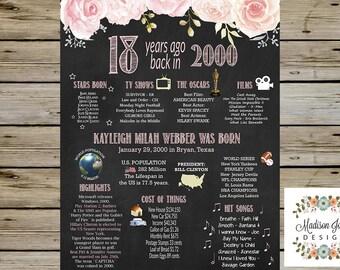 2000 BIRTHDAY CHALKBOARD - 2000 Customized Birthday Chalkboard - 18 years ago - BACK in 2000 - Birthday gift, birthday party - Teenager Girl
