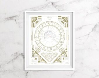 Custom Astrology Birth Chart - W&G