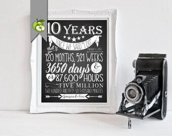 10th anniversary gift, printable, sign, 10 year anniversary gift, husband, Subway, gift for wife, tenth, tin, Aluminum anniversary, custom
