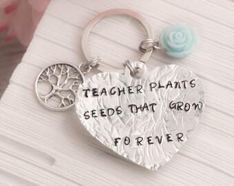 tree teacher gift theme as teacher of the year tree keychain heart - kindergarten gift as preschool teacher key ring as kids school keychain