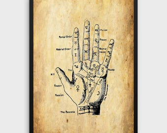 Palmistry Hand Print | Fortune Telling, Palm Reading, Fortune Print Art,Palm Readers, Chiromancy Print, Single Print, INSTANT DOWNLOAD
