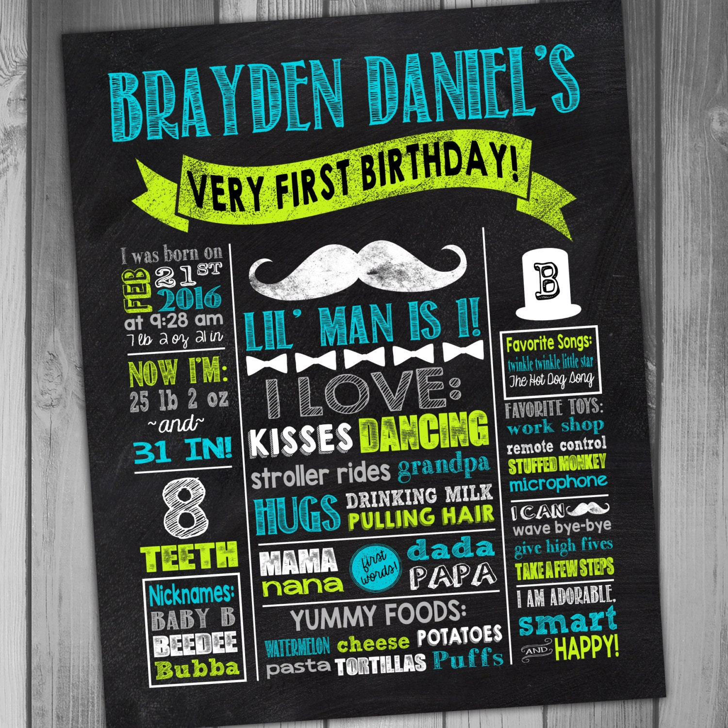 Birthday Poster Printable Birthday Poster 1st Birthday