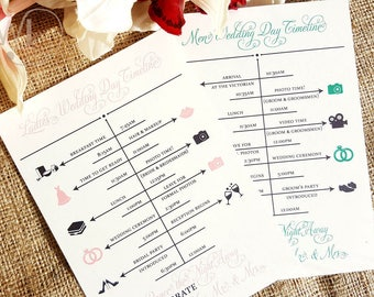 Wedding Party Itinerary Cards - Wedding Party Timeline - Itinerary Cards - Wedding Cards - Destination Wedding - Schedule Cards