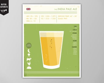 India Pale Ale, Beer Art Print, India Pale Ale Art Print, Beer Print, Beer Poster, IPA Art Print, IPA Beer Poster, Beer Art Print, IPA Print