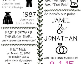 """PRINTABLE """"Long Story Short"""" Important Dates Sign or Save the Date - Custom Printable, Various Sizes"""