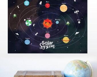 Solar System Poster, Solar System Print, Solar System Wall Art, Outer Space Decor, Solar System Nursery, Planets wall art, Space Nursery Dec