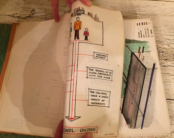 Vintage blueprints etsy vintage architects bound notebook from rensselaer paper ephemera for scrapbook or collage mimeograph illustrations blueprints malvernweather Images