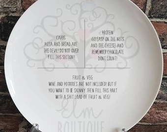 Printed Healthy Eating Portion Plate