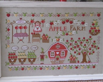 Chart Apple Farm (including English, Italian and French inscriptions)