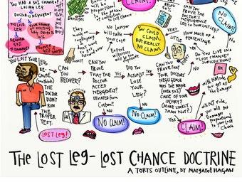 Law School Print: The Lost Leg - Lost Chance Doctrine