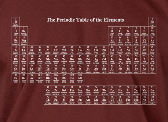 Periodic table t shirt chemistry elements geek nerd school zoom urtaz Images