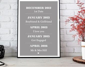 PERSONALISED DATE PRINT