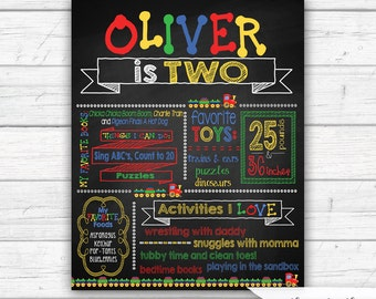 Train Chalkboard Poster, Birthday Poster, Train Birthday, Milestones, Chalkboard Sign, Train Party, Boy's Birthday, Printable or Printed