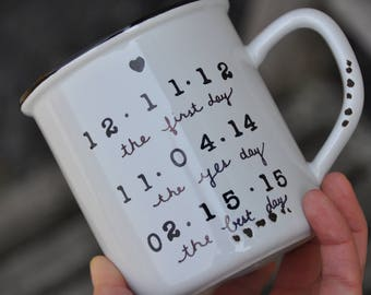 10 year anniversary gifts for men 10th anniversary wedding anniversary gift for him gift for husband 10th wedding anniversary for him mug