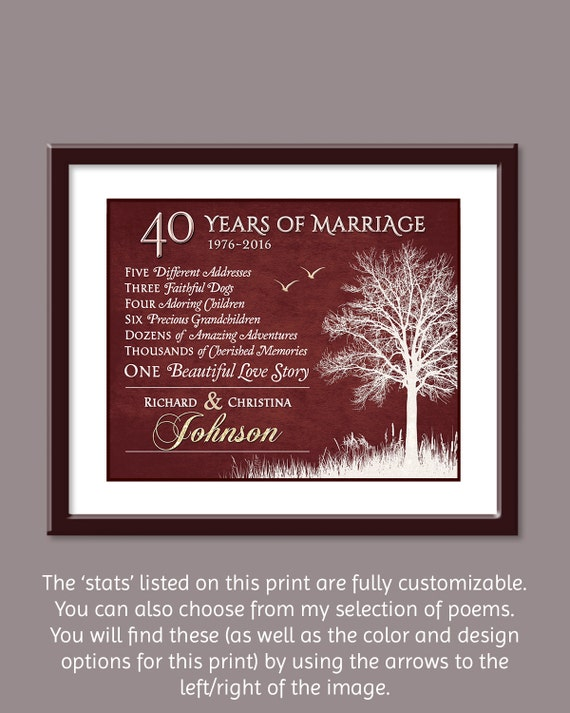 Ruby Wedding Gifts For Parents: 40th Anniversary Gift For Parents Ruby Anniversary Gift