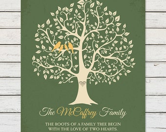 ESTABLISHED FAMILY NAME Sign, Personalized Family Tree Wall Art, Wedding Anniversary Gift for Couples, Parents, Grandparents, New Home Gift