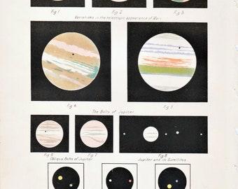 1890 astronomy Mars, Jupiter belts stars scientific astronomical print original vintage old chart antique 10.5 x7.25 inches