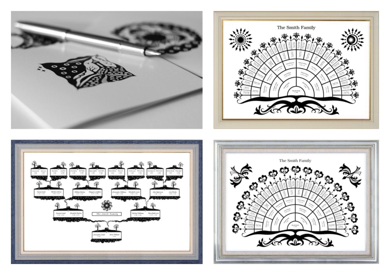 Beste Genealogie Diagramme Vorlagen Bilder - Entry Level Resume ...