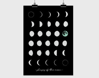 """fine-art print """"Phases of the moon"""""""