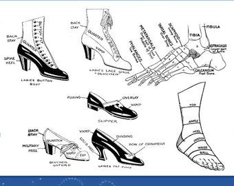A MANUAL Of SHOEMAKING 326 Pages illustrated Book on Shoe Making in Leather and Rubber Printable or Read on Your Tablet Instant Download