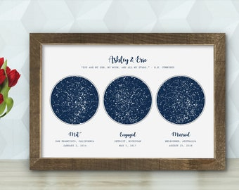 Wedding Gift Ideas Personalized Newlywed Gift for Couple Wedding Anniversary Gift for Parents Custom Star Map Print Unique Constellation Art