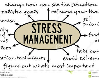 Stress Management Hypnosis Mp3