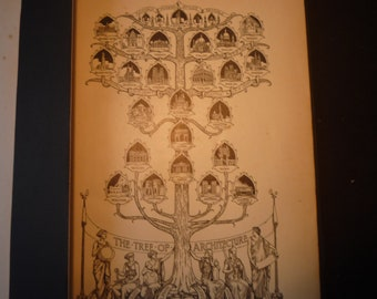 The Tree of Architecture  - 1924 print - Great for Framing - gift for architect - The styles of architecture - The Acropolis