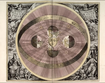 Poster, Many Sizes Available; Copernicus Solar System 1708 P1