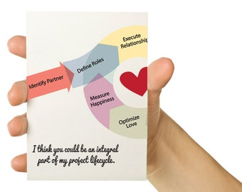 Project Manager Love Card - I think you could be an integral part of my project lifecycle -  5 x 7 Greeting Card - Technology