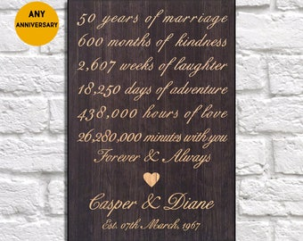 50 year anniversary gift for Men gift Wood sign 50th Wedding Anniversary gift for Women gift for Husband gift for him Panel effect Wood art