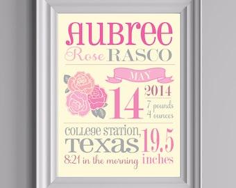 Customized Rose Theme Nursery Print  - LOVELY LITTLE PARTY