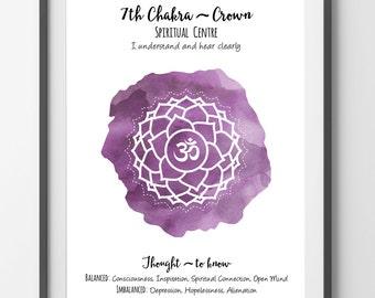 Crown Chakra Poster, 7th Chakra Print, Chakra Art, Chakra Prints, Chakra Meditation, Yoga Art, Yoga Mediation, Watercolour, Instant DL