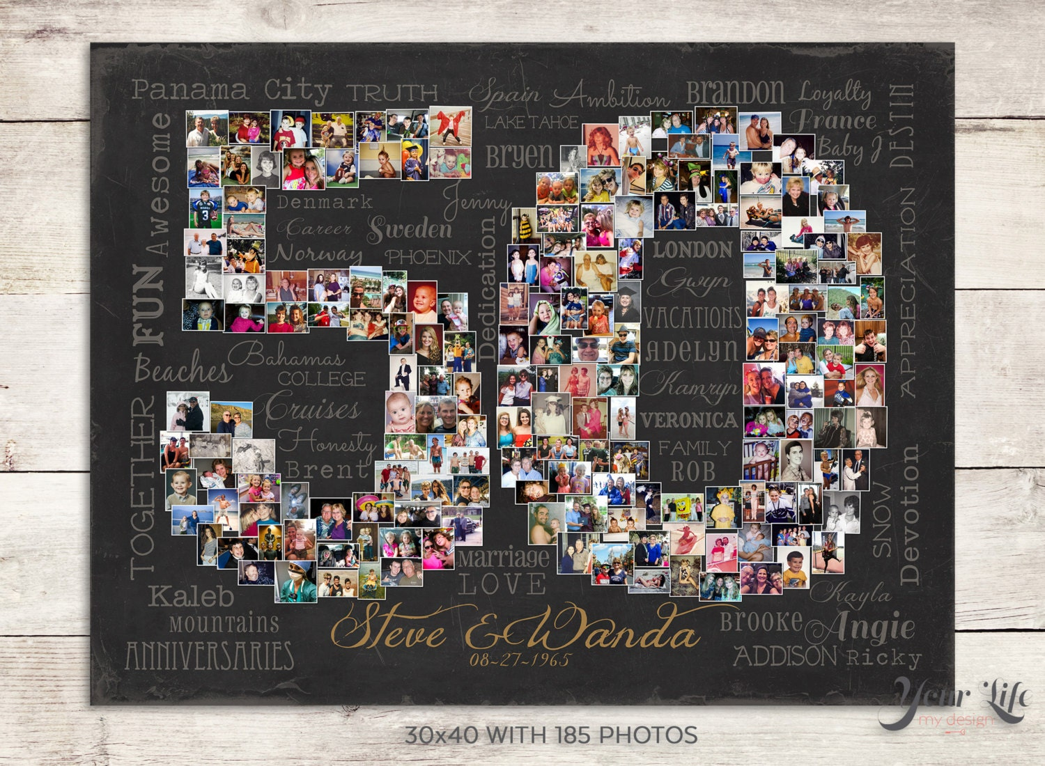 50th Anniversary Wedding Gift Ideas: 50th Wedding Anniversary Gift 50th Birthday Decoration