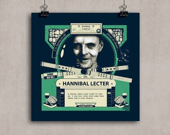 from The silence of the lambs, HANNIBAL LECTER, Anthony Hopkins, movie poster