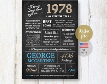 40th Birthday Invitation for men | Chalkboard invitation for him husband brother son boyfriend dad  | What happened facts 1978 DIGITAL file!