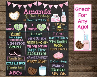 milk and cookies first birthday, girl first birthday chalkboard, milk and cookies chalkboard, cookie theme birthday, cookie chalkboard, 2nd