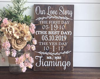 Our Love Story Sign, Special Dates Sign, First Day Yes Day Best Day Sign, Wedding Decor Date Sign, Wedding Anniversary Gift
