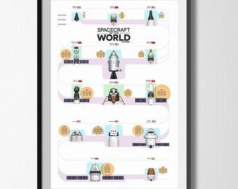 Spacecraft of the World