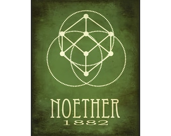 Emmy Noether 16x20 Science Poster, Women in Science, Mathematician, Physics and Algebra, Math Diagram, Symmetry in Nature, Symmetrical Art