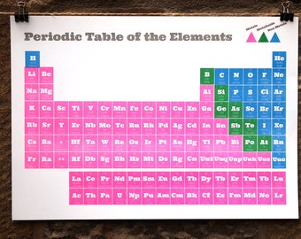 Periodic Table of the Elements // Risograph print // A3 // Science poster