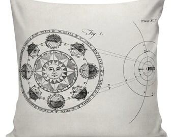 Antique Sun Encyclopedia Cushion Pillow Cover cotton canvas throw pillow 18 inch square #UE0111 Urban Elliott