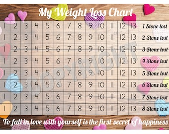 personalised bespoke weight loss chart and tracker fully